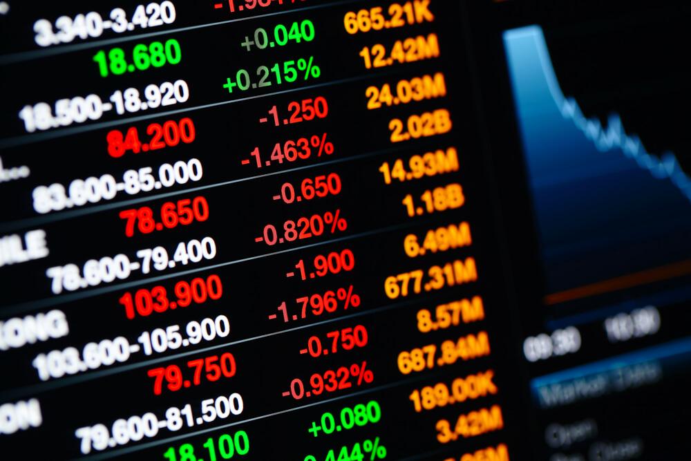 DIV 50 Index Licensed to Deutsche Bank